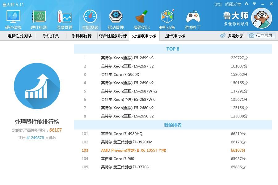 ludashi_CPU性能评测_20150425